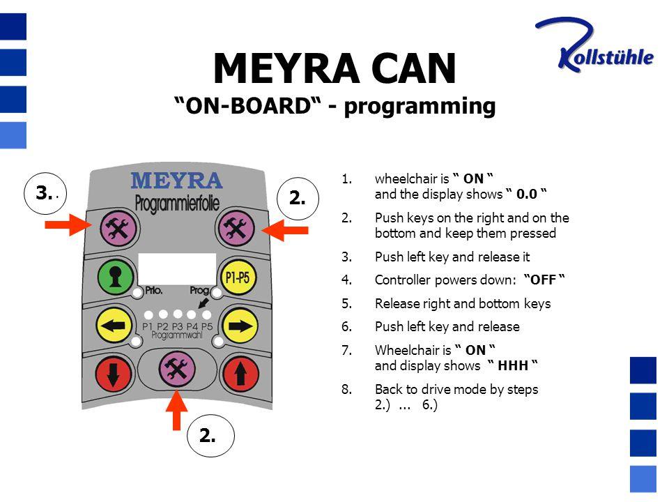 ON-BOARD - programming