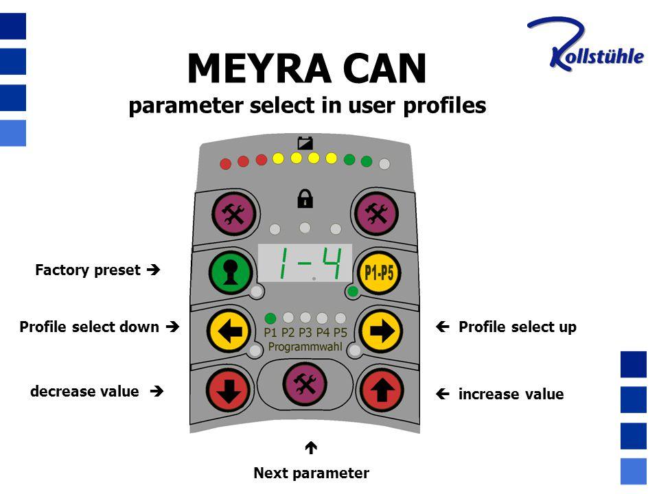 parameter select in user profiles