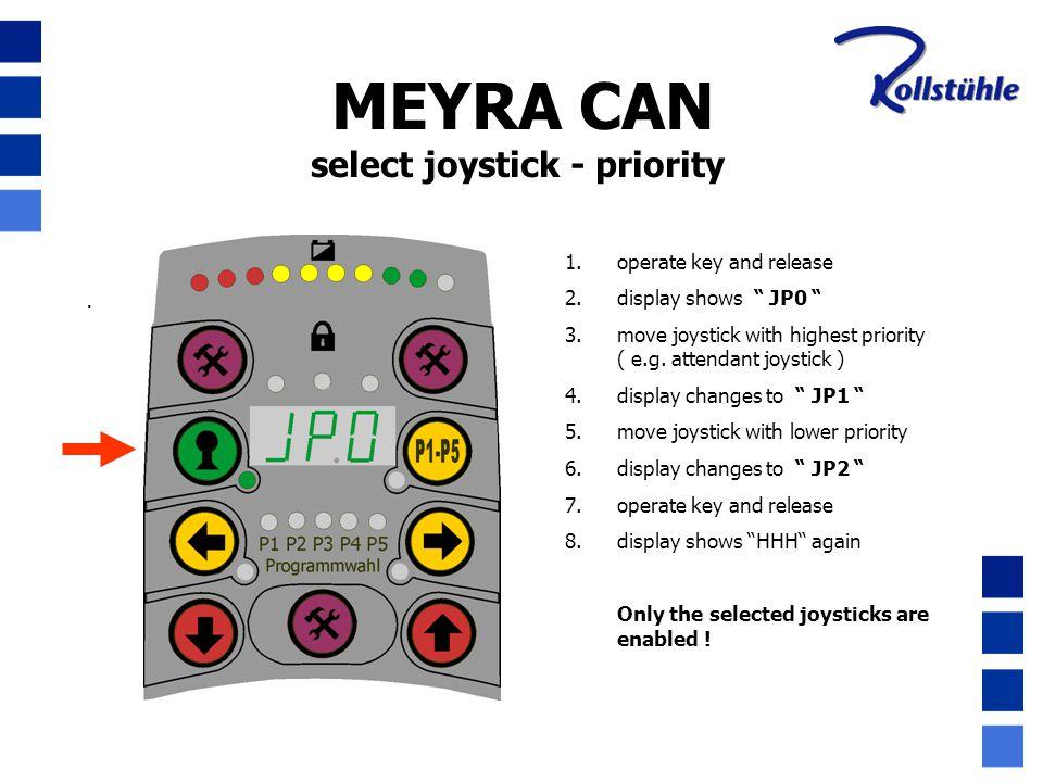 select joystick - priority