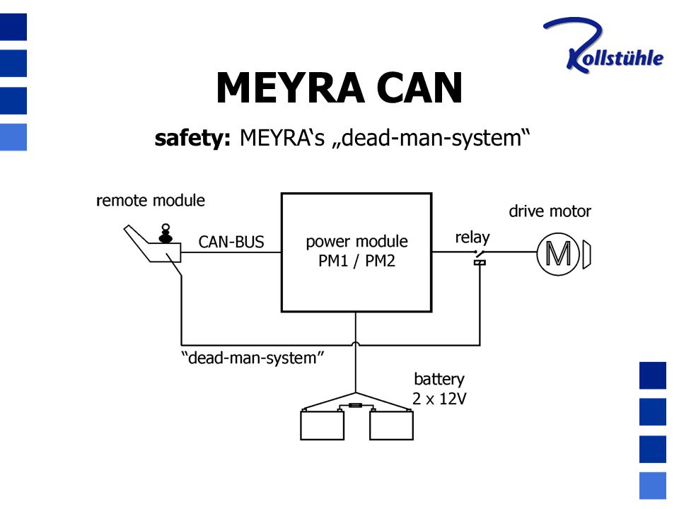 "safety: MEYRA's ""dead-man-system"