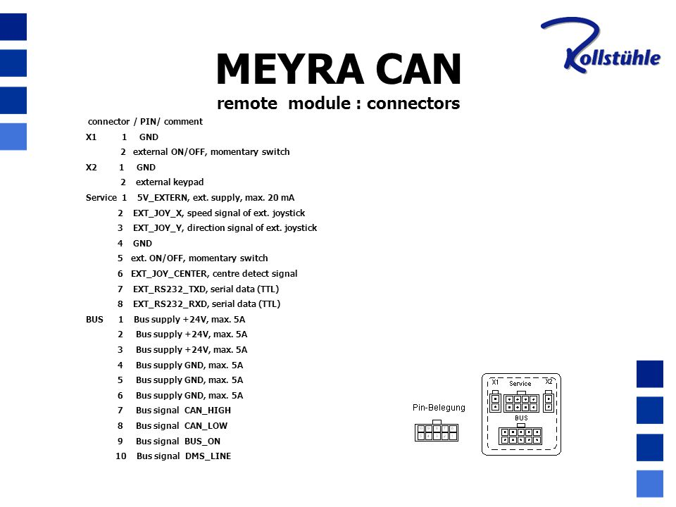 remote module : connectors