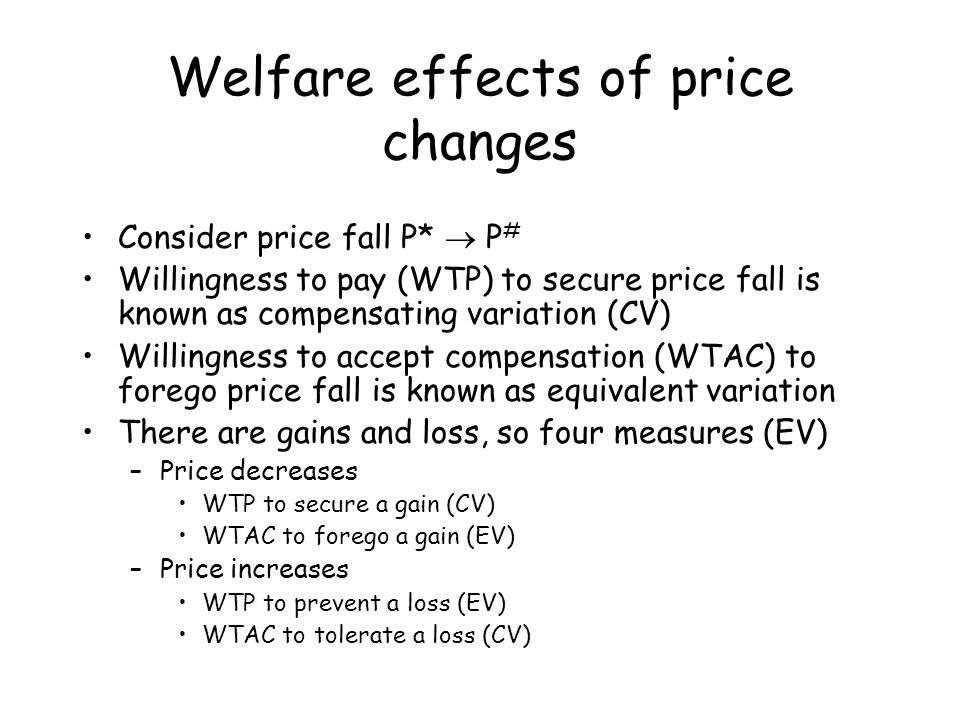 Welfare effects of price changes