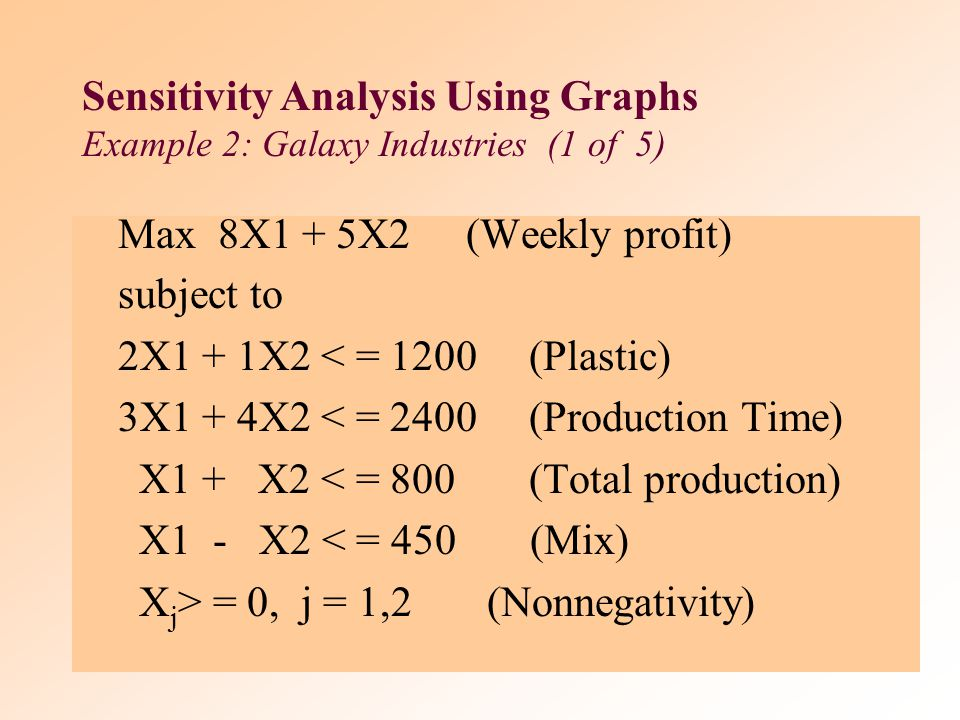 Sensitivity Analysis Using Graphs Example 2: Galaxy Industries (1 of 5)