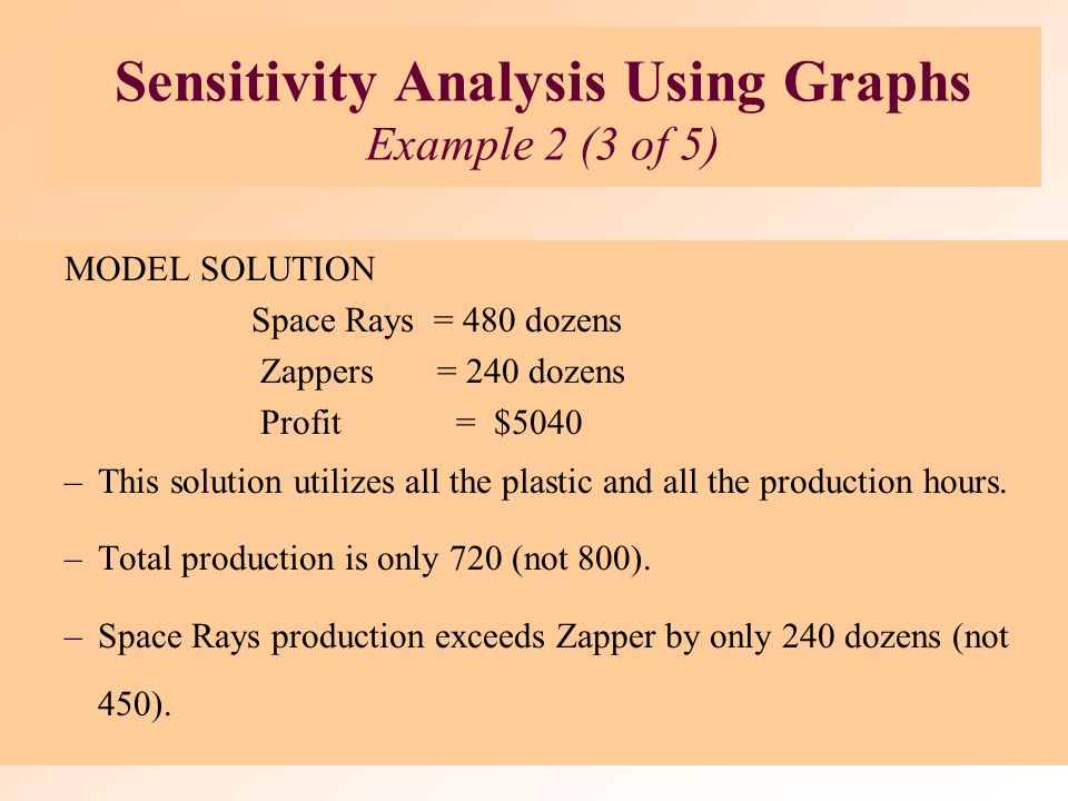 Sensitivity Analysis Using Graphs Example 2 (3 of 5)