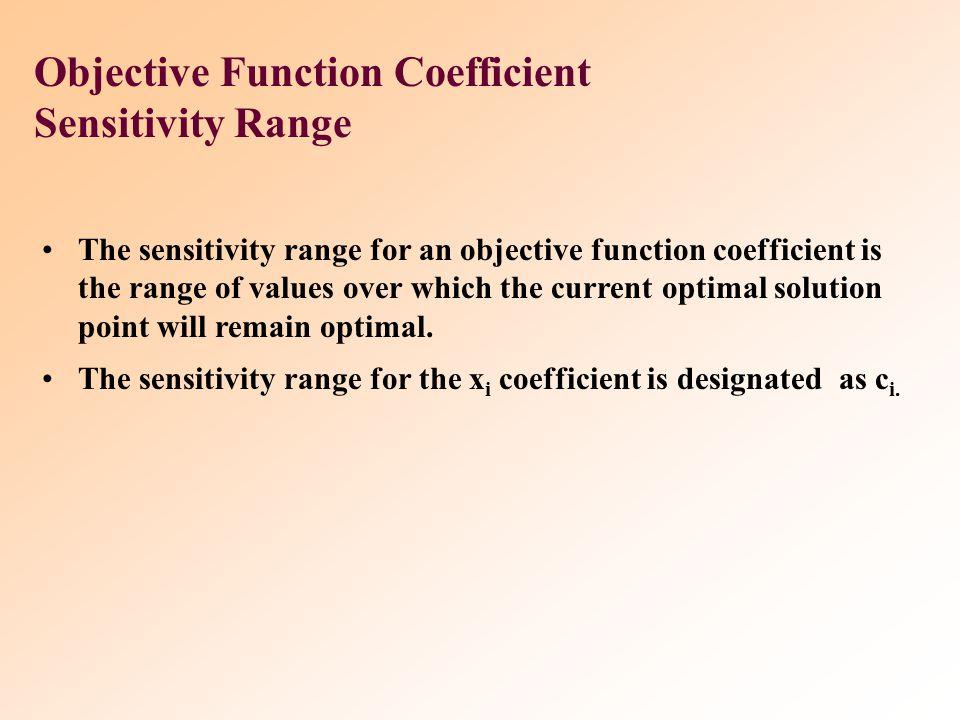 Objective Function Coefficient Sensitivity Range
