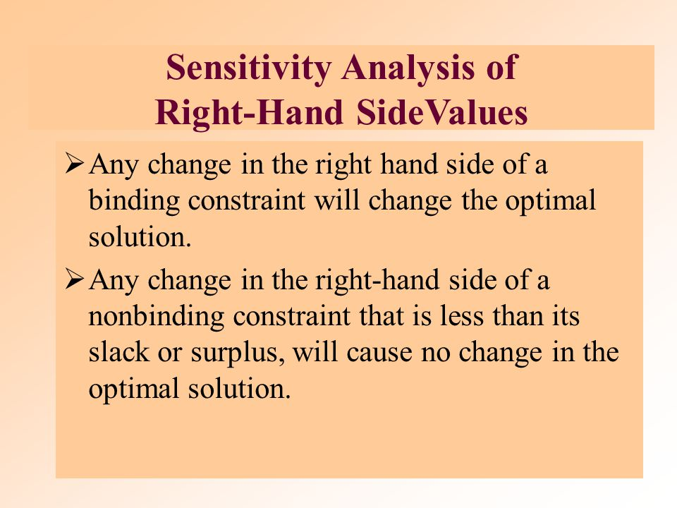 Sensitivity Analysis of Right-Hand SideValues