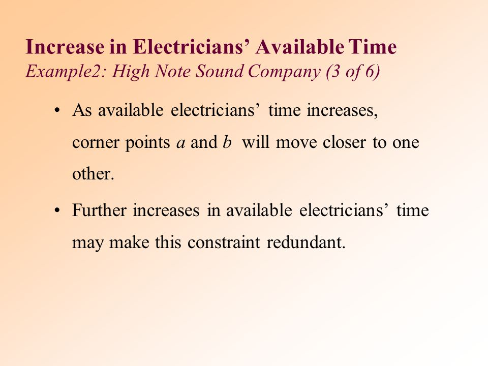 Increase in Electricians' Available Time Example2: High Note Sound Company (3 of 6)