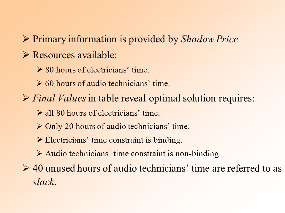 Primary information is provided by Shadow Price Resources available:
