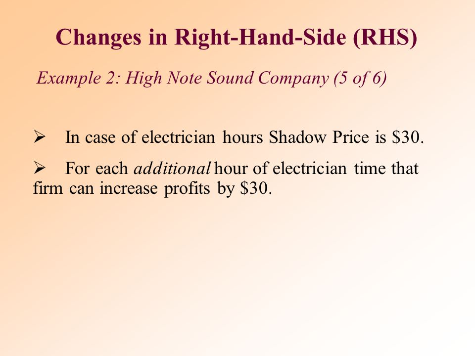 Changes in Right-Hand-Side (RHS)