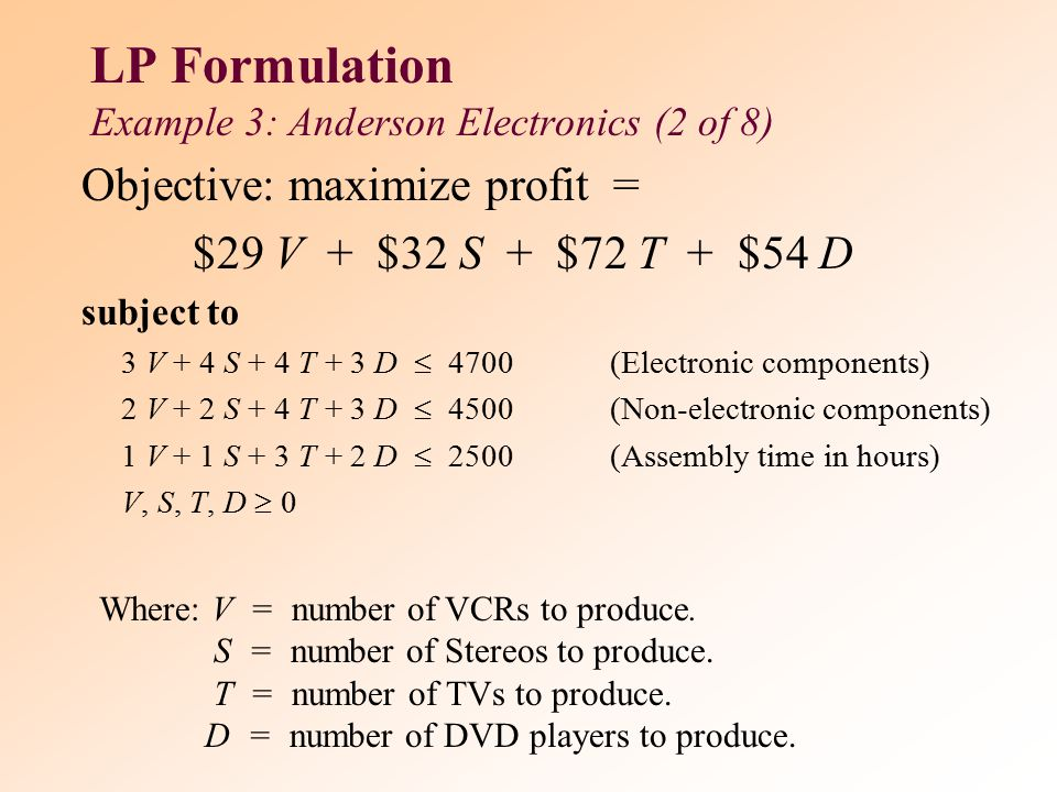 LP Formulation Example 3: Anderson Electronics (2 of 8)