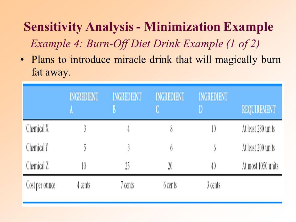 Sensitivity Analysis - Minimization Example