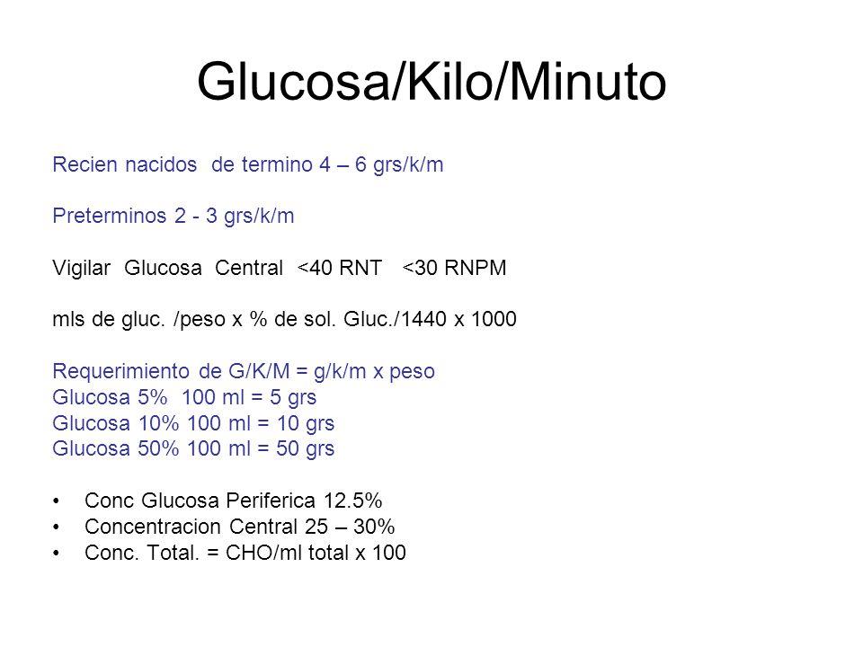Glucosa/Kilo/Minuto Recien nacidos de termino 4 – 6 grs/k/m