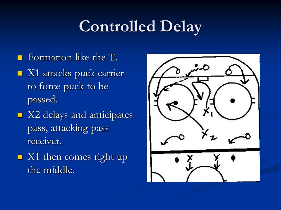 Controlled Delay Formation like the T.