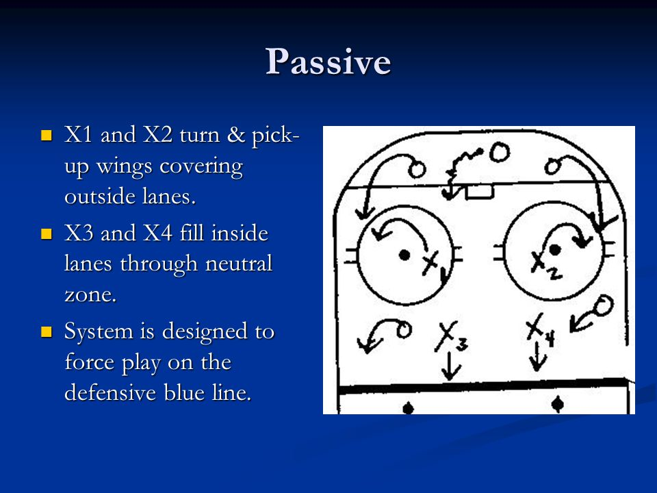 Passive X1 and X2 turn & pick-up wings covering outside lanes.