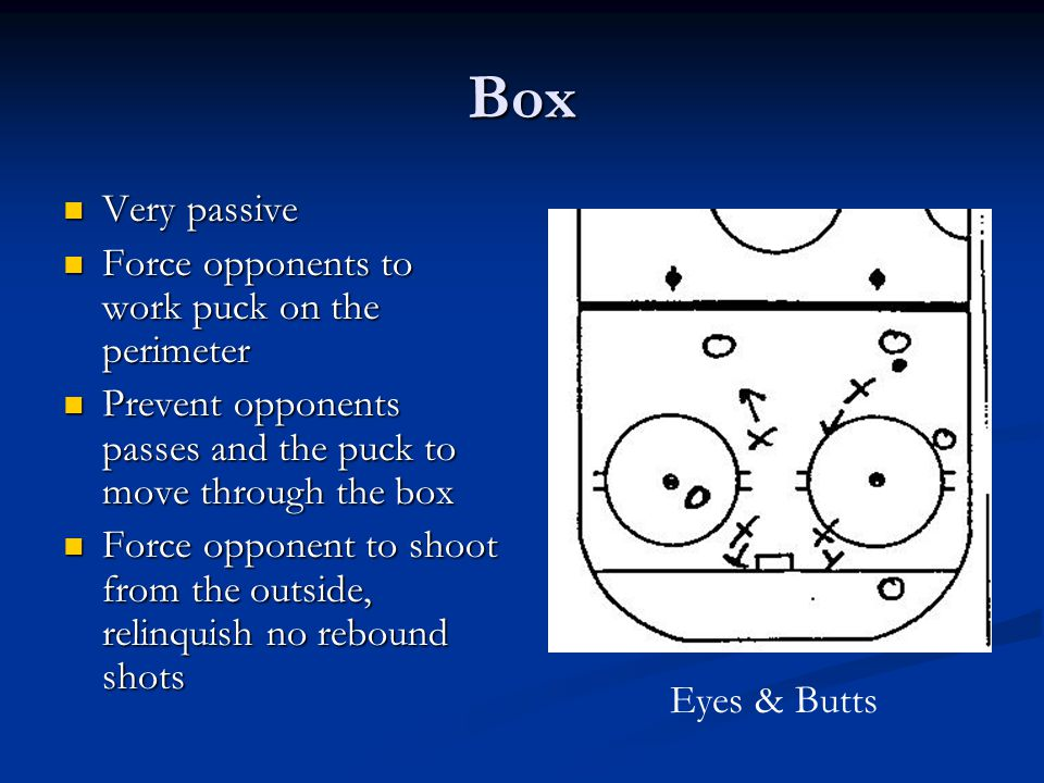 Box Very passive Force opponents to work puck on the perimeter