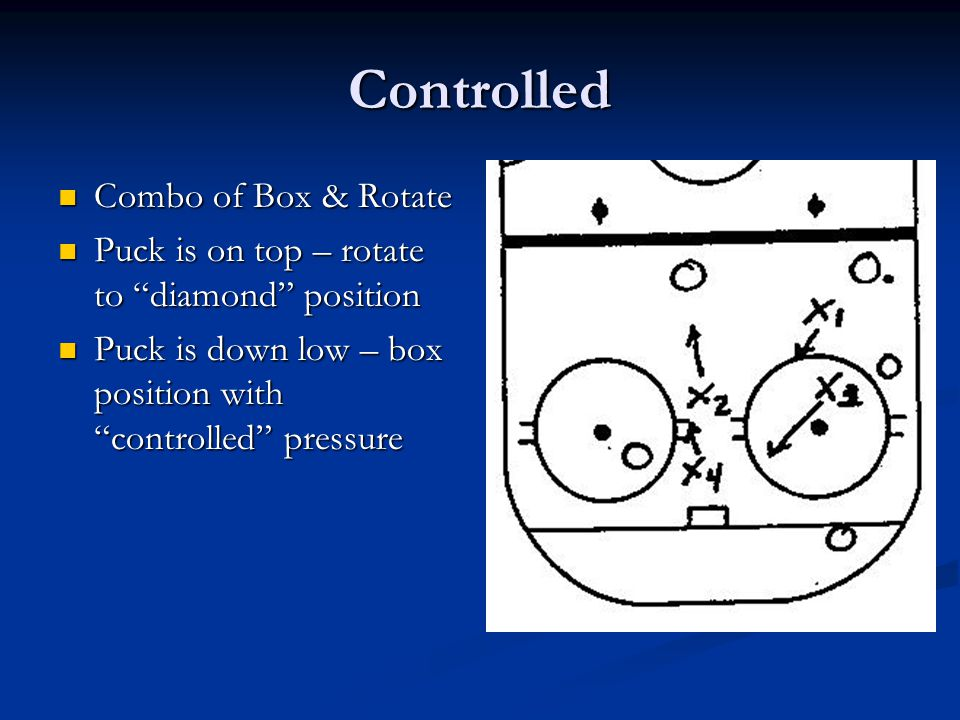 Controlled Combo of Box & Rotate