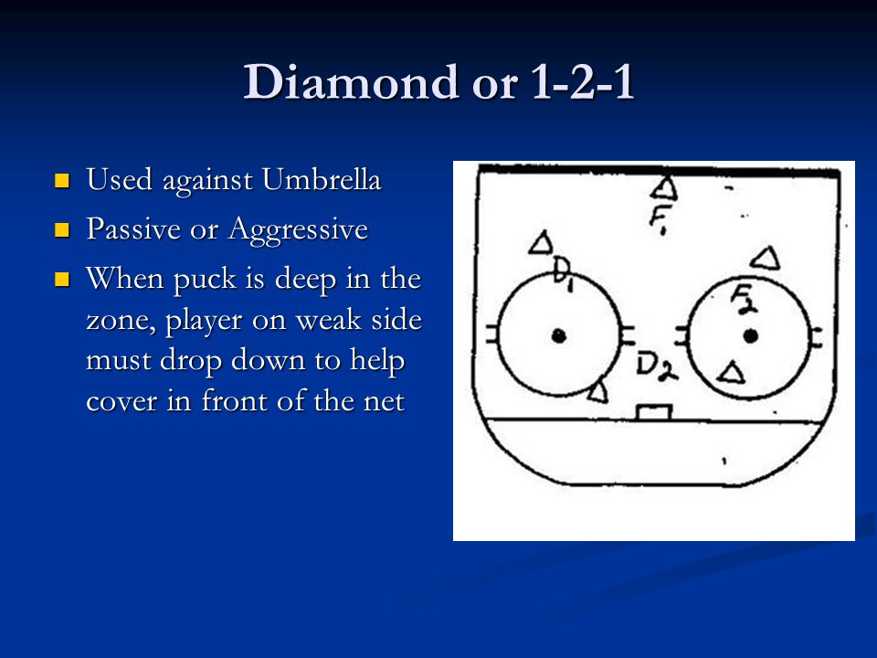 Diamond or 1-2-1 Used against Umbrella Passive or Aggressive