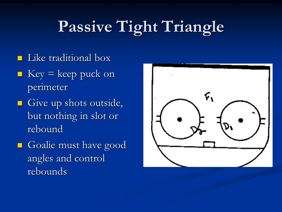 Passive Tight Triangle