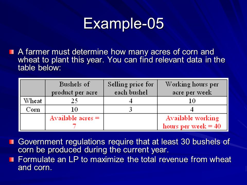 Example-05 A farmer must determine how many acres of corn and wheat to plant this year. You can find relevant data in the table below:
