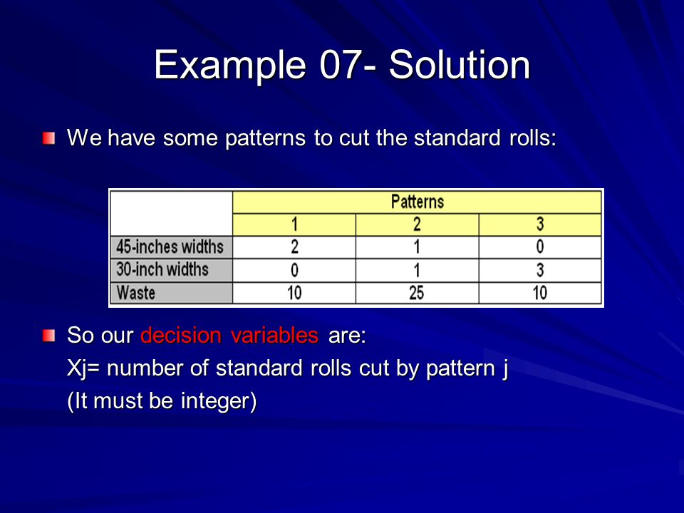 Example 07- Solution We have some patterns to cut the standard rolls:
