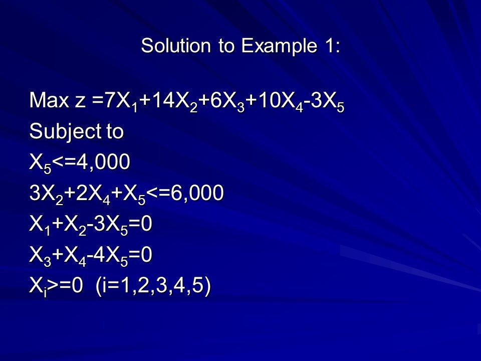 Max z =7X1+14X2+6X3+10X4-3X5 Subject to X5<=4,000