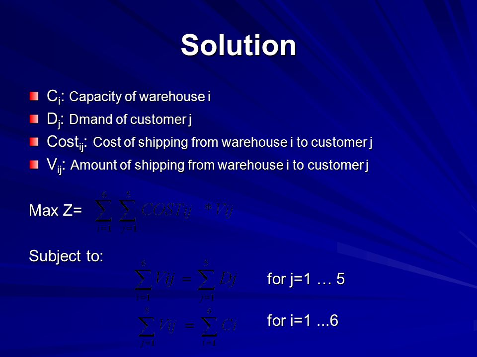 Solution Ci: Capacity of warehouse i Dj: Dmand of customer j