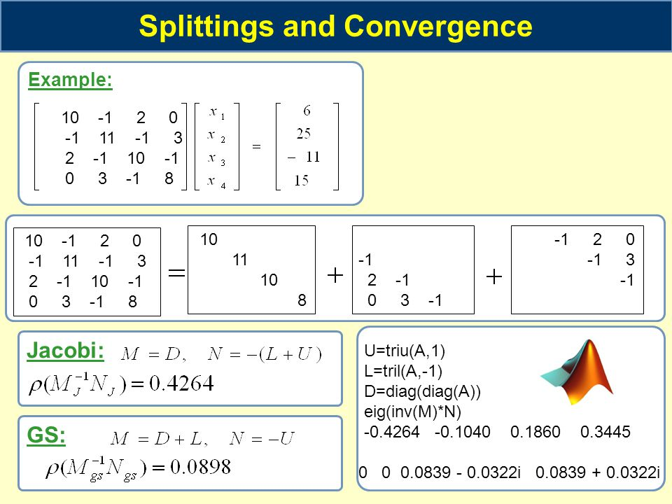 Splittings and Convergence