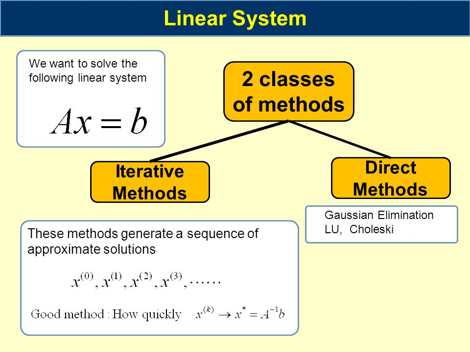 Linear System 2 classes of methods