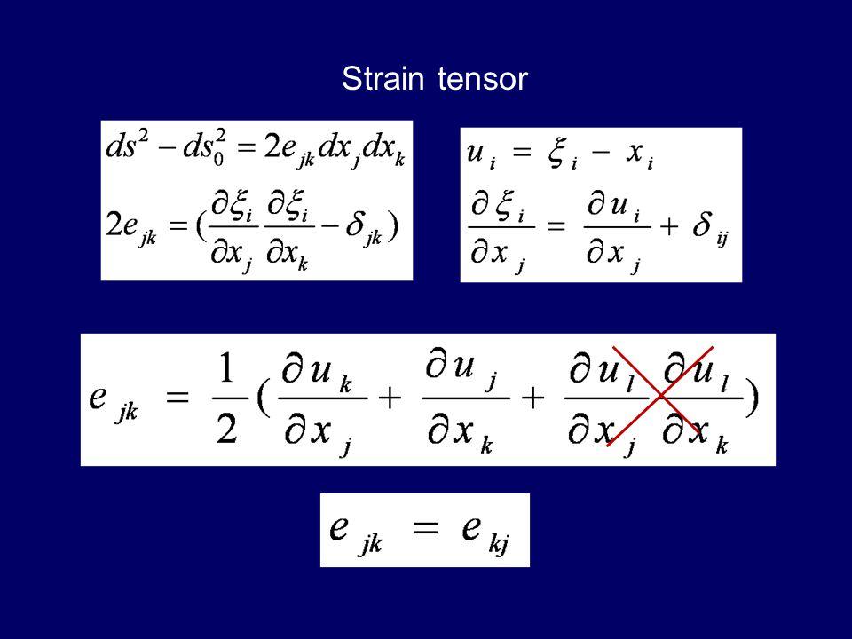 Strain tensor