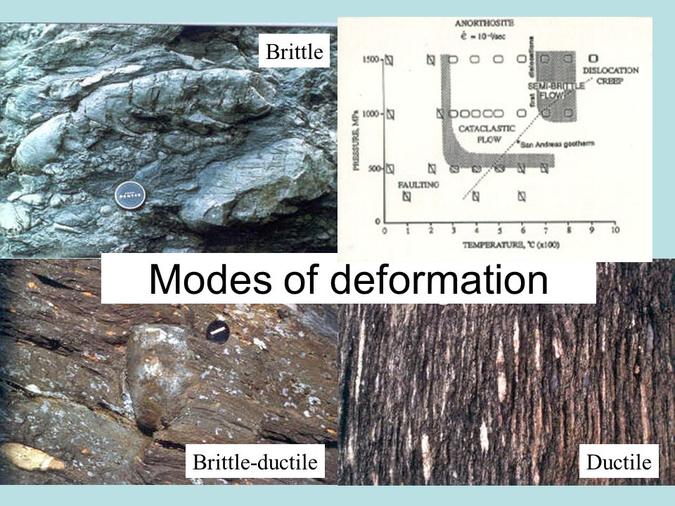 Brittle Modes of deformation Brittle-ductile Ductile