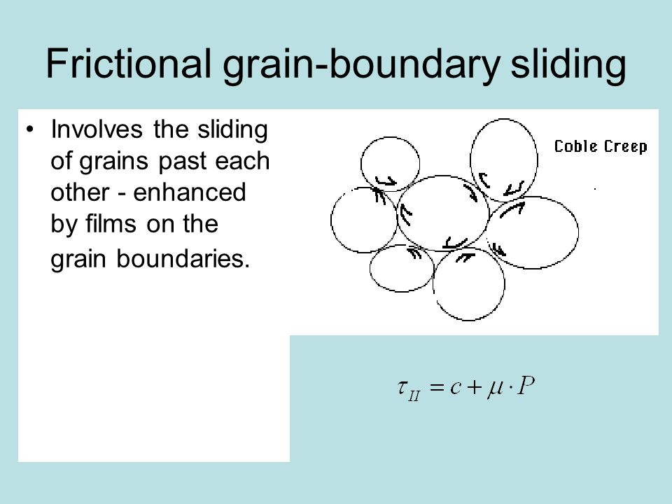 Frictional grain-boundary sliding