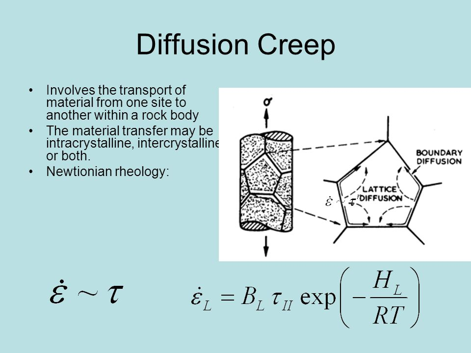 Diffusion Creep Involves the transport of material from one site to another within a rock body.