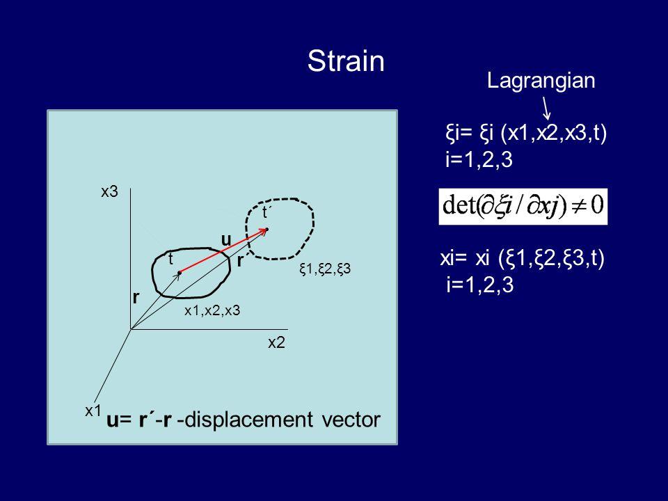 Strain Lagrangian ξi= ξi (x1,x2,x3,t) i=1,2,3 xi= xi (ξ1,ξ2,ξ3,t)
