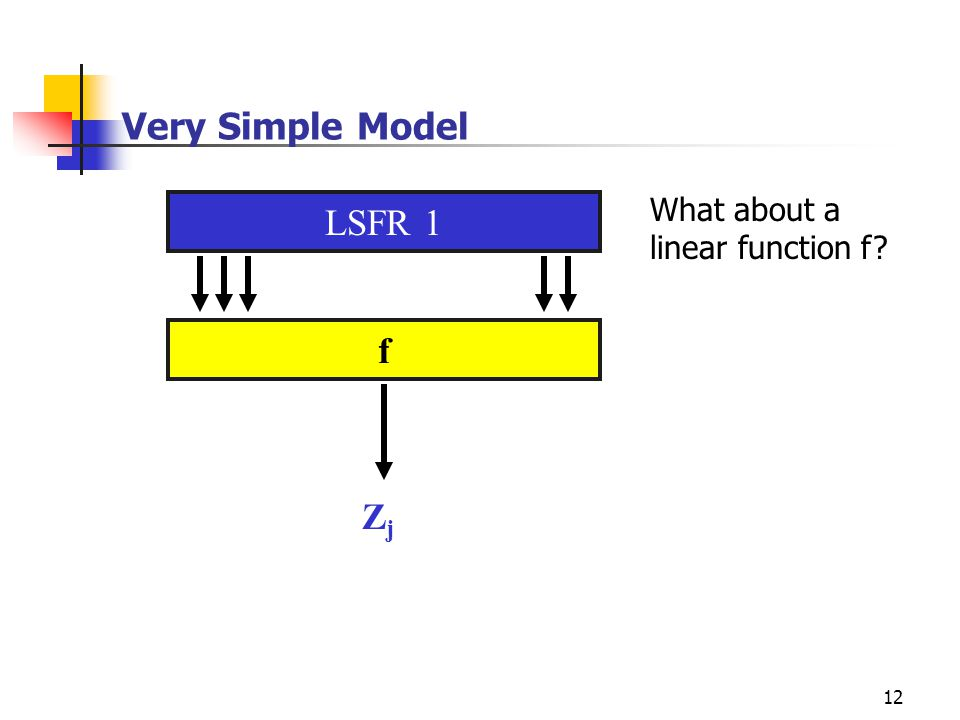 Very Simple Model What about a linear function f LSFR 1 f Zj