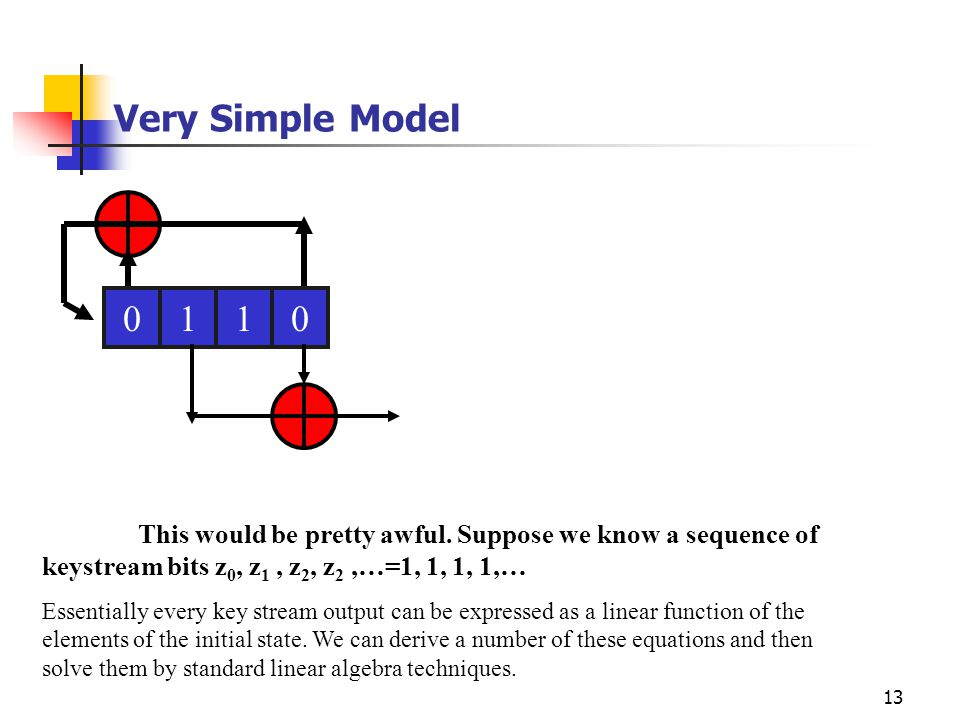 Very Simple Model 1. This would be pretty awful. Suppose we know a sequence of keystream bits z0, z1 , z2, z2 ,…=1, 1, 1, 1,…