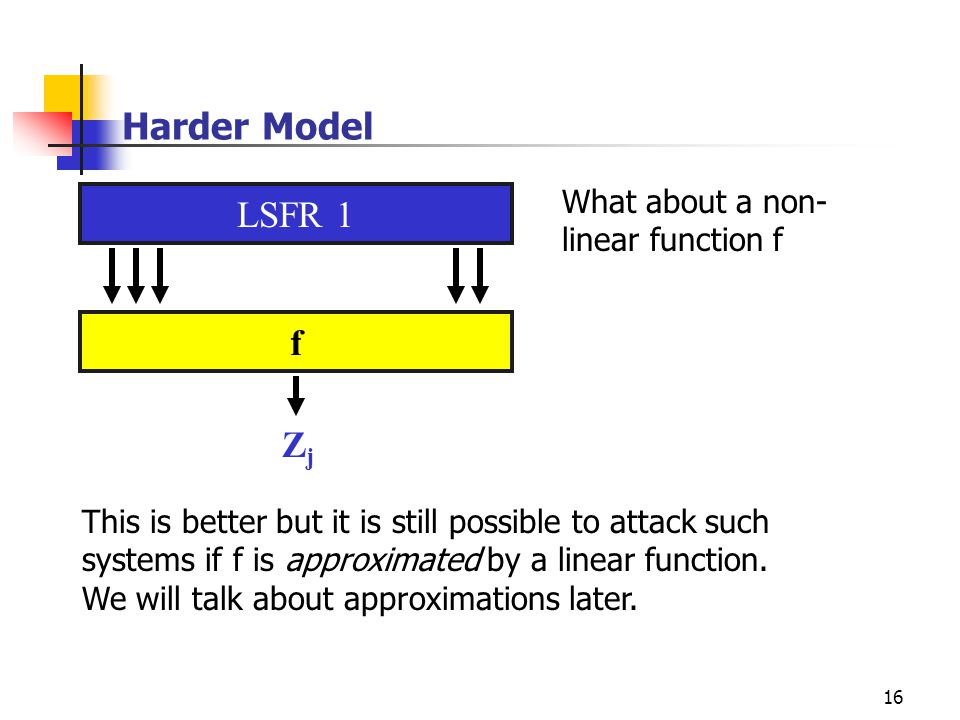 Harder Model LSFR 1 f Zj What about a non-linear function f