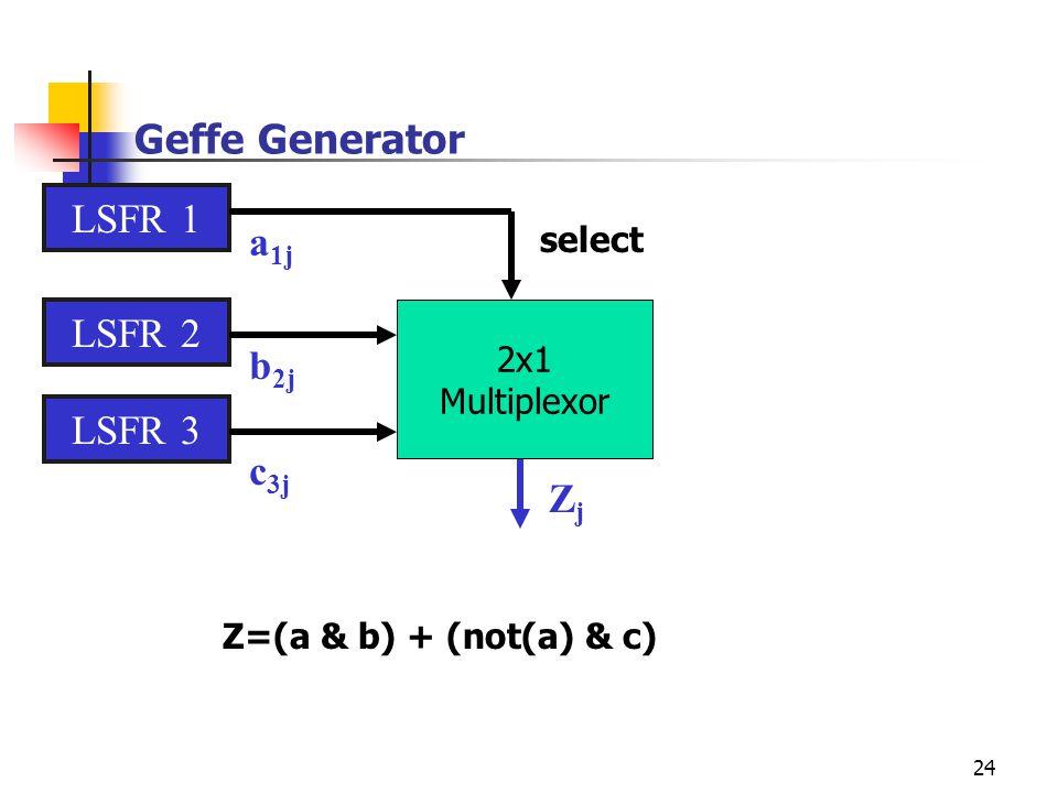 Geffe Generator LSFR 1 a1j LSFR 2 b2j LSFR 3 c3j Zj select