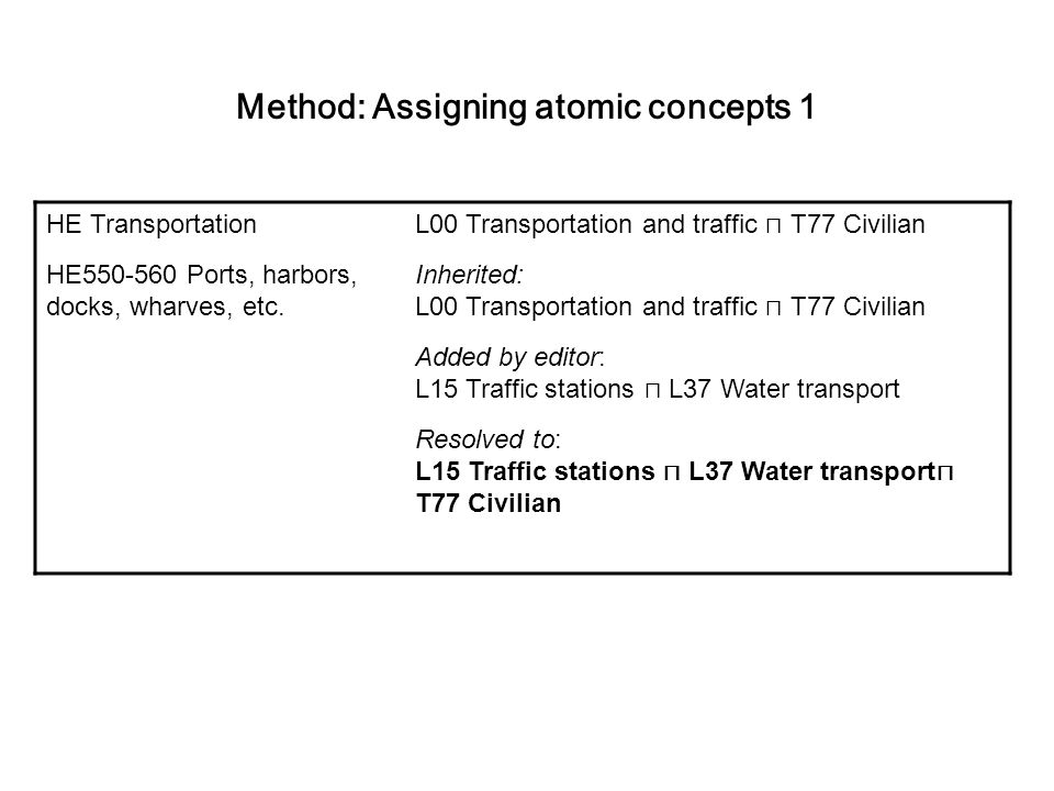Method: Assigning atomic concepts 1