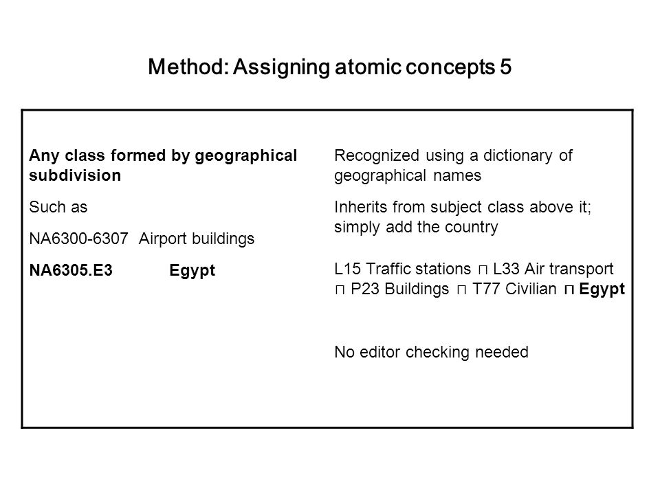 Method: Assigning atomic concepts 5