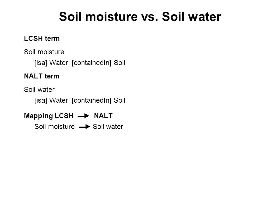 Soil moisture vs. Soil water