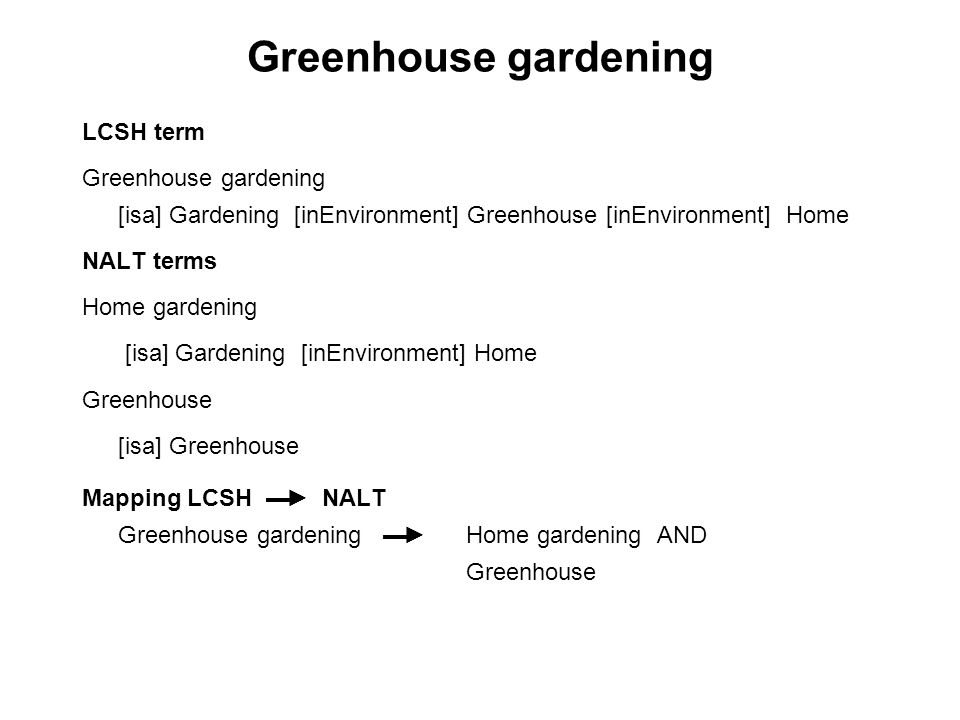 Greenhouse gardening LCSH term Greenhouse gardening