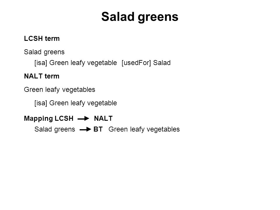 Salad greens LCSH term Salad greens