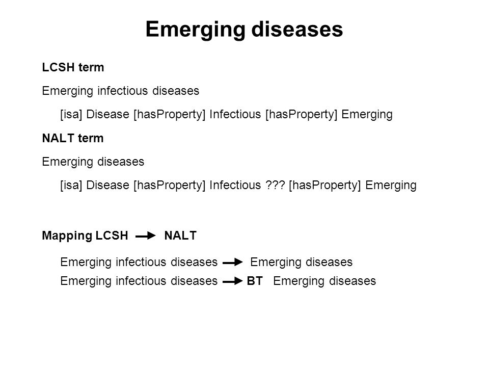 Emerging diseases LCSH term Emerging infectious diseases
