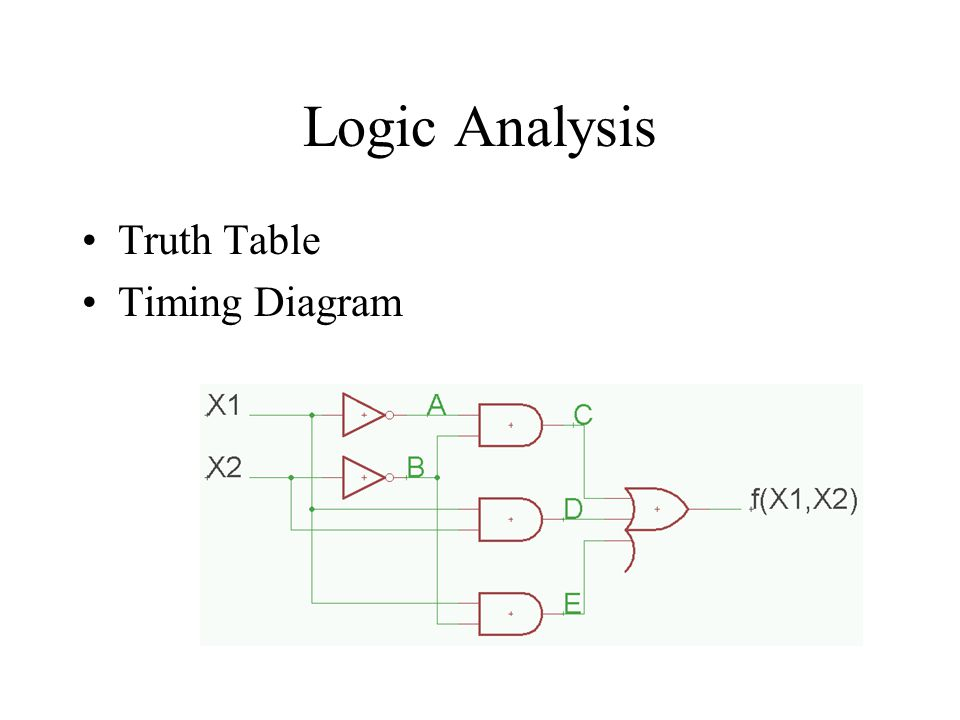 Logic Analysis Truth Table Timing Diagram