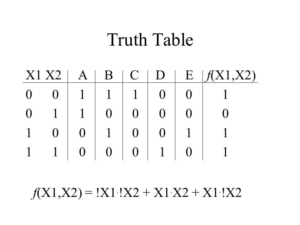 Truth Table X1 X2 A B C D E f(X1,X2) 0 0 1 1 1 0 0 1 0 1 1 0 0 0 0 0