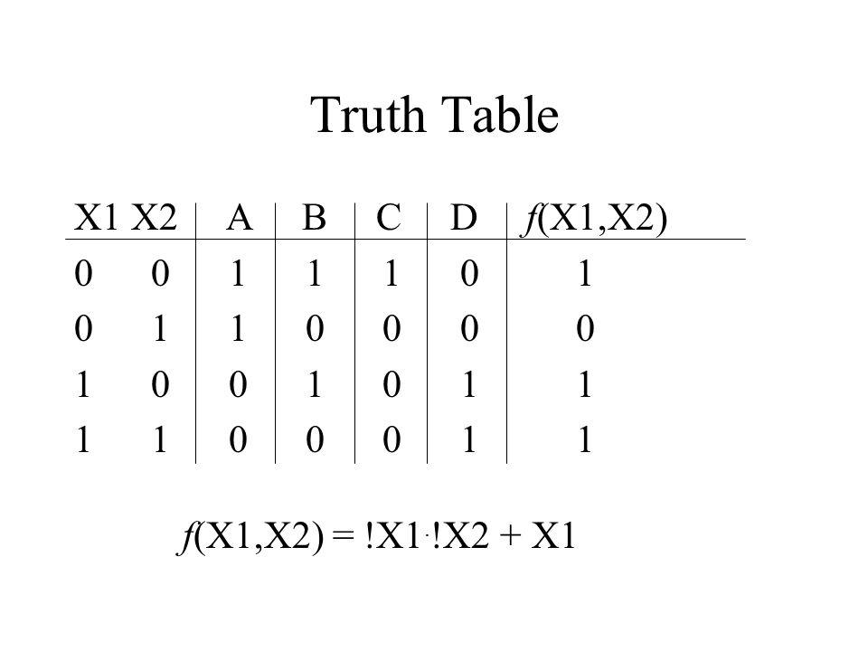 Truth Table X1 X2 A B C D f(X1,X2) 0 0 1 1 1 0 1 0 1 1 0 0 0 0