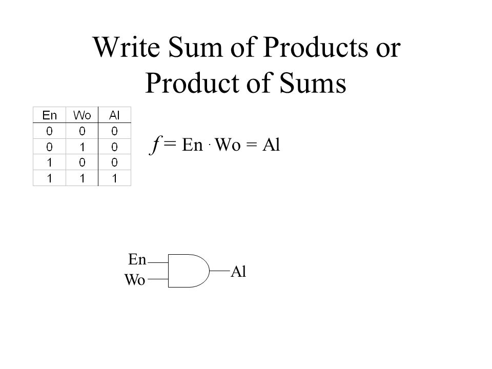 Write Sum of Products or Product of Sums