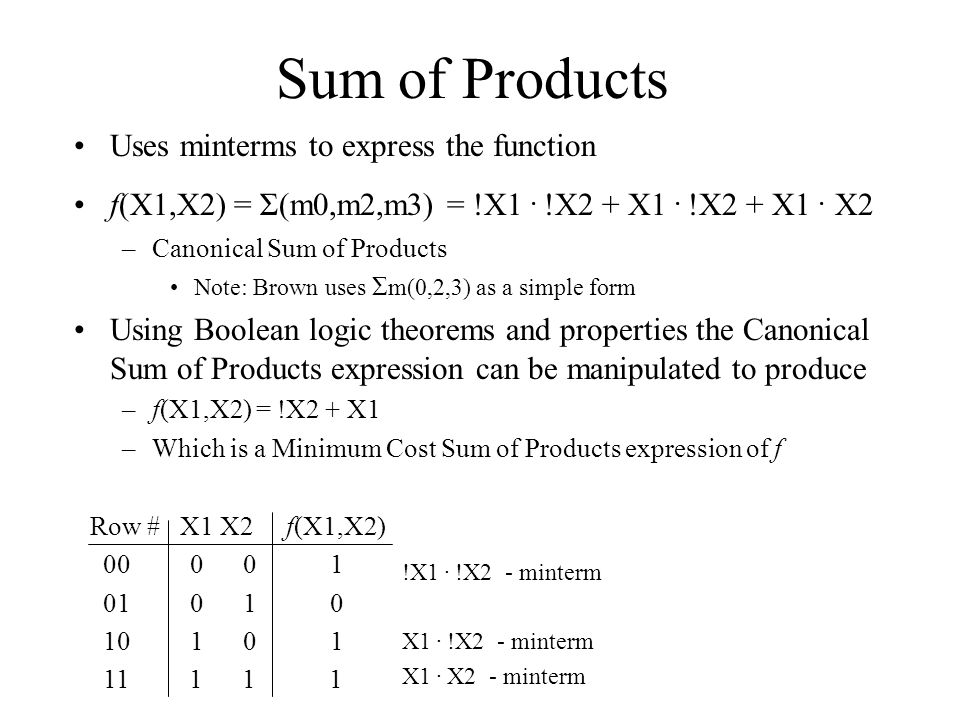 Sum of Products Uses minterms to express the function