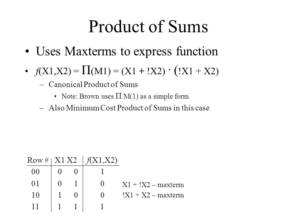 Product of Sums Uses Maxterms to express function