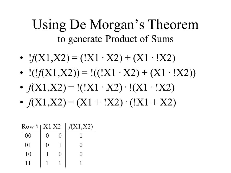 Using De Morgan's Theorem to generate Product of Sums